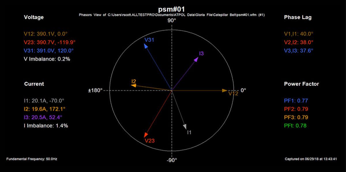 Phaser Diagram ESA software